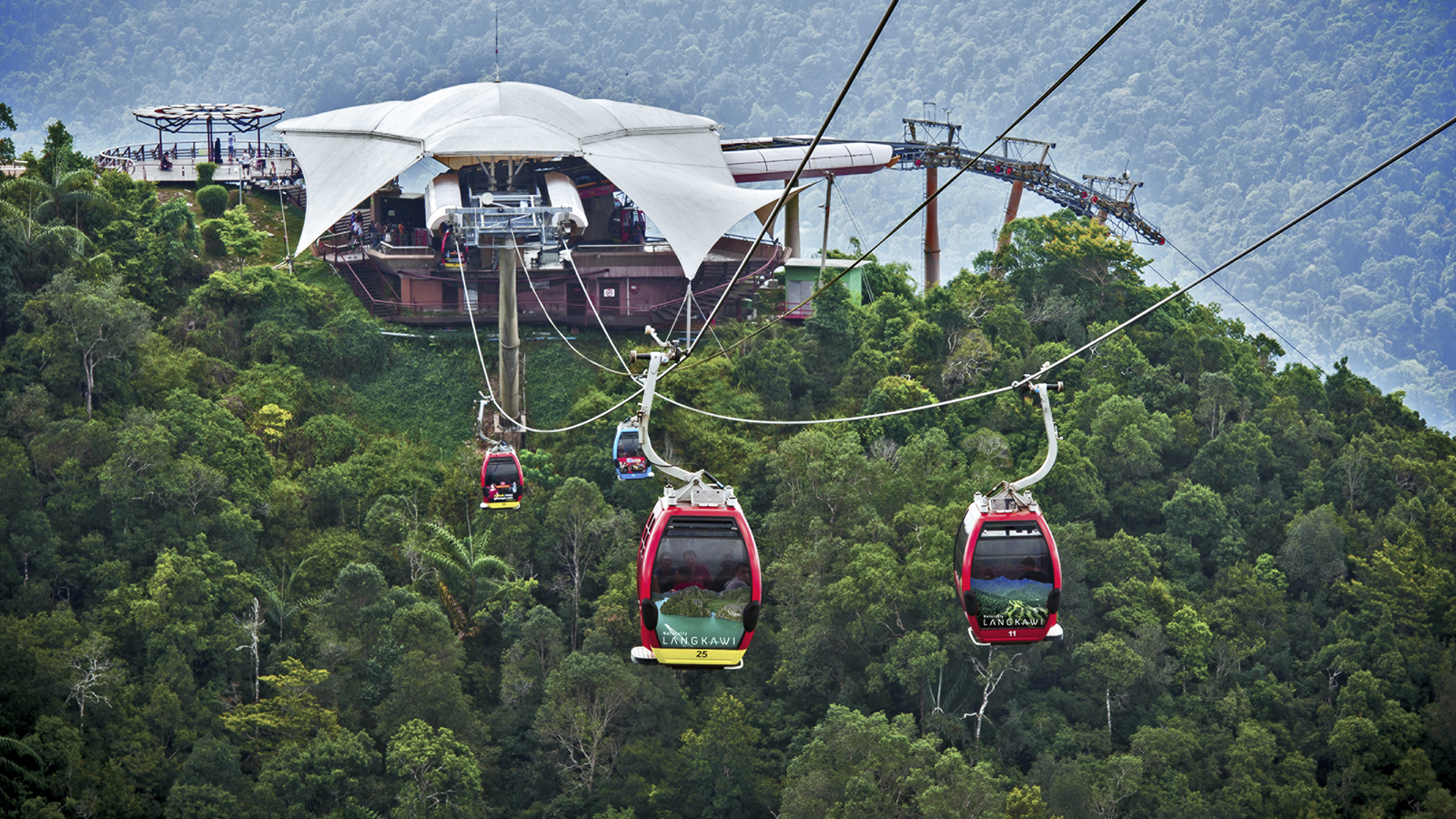Travelog Langkawi Skycab 4 In 1 Ticket No 1 Attraction